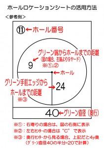 競技-ピンポジ-お知らせ-活用方法